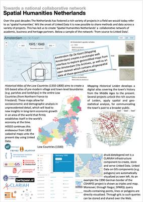 Spatial Humanities Netherlands (NLGIS)